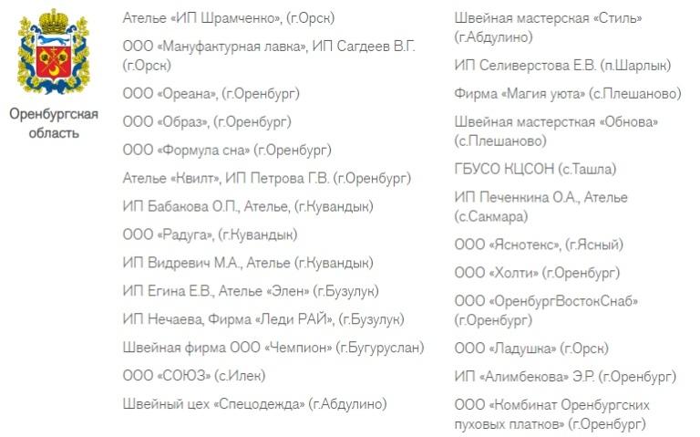 Российский Минпромторг отметил вклад 26 оренбургских предприятий в борьбу с новой коронавирусной инфекцией