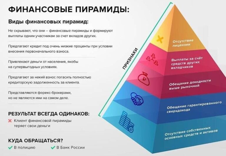 Внимание! Пирамида!