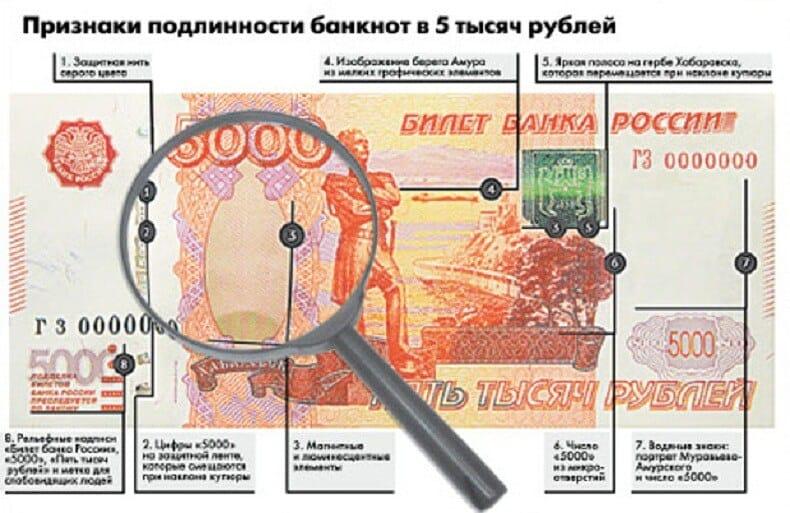 Как проверить подлинность денег?
